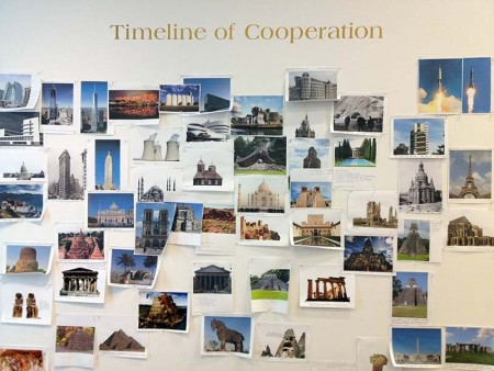 Timeline of Cooperation