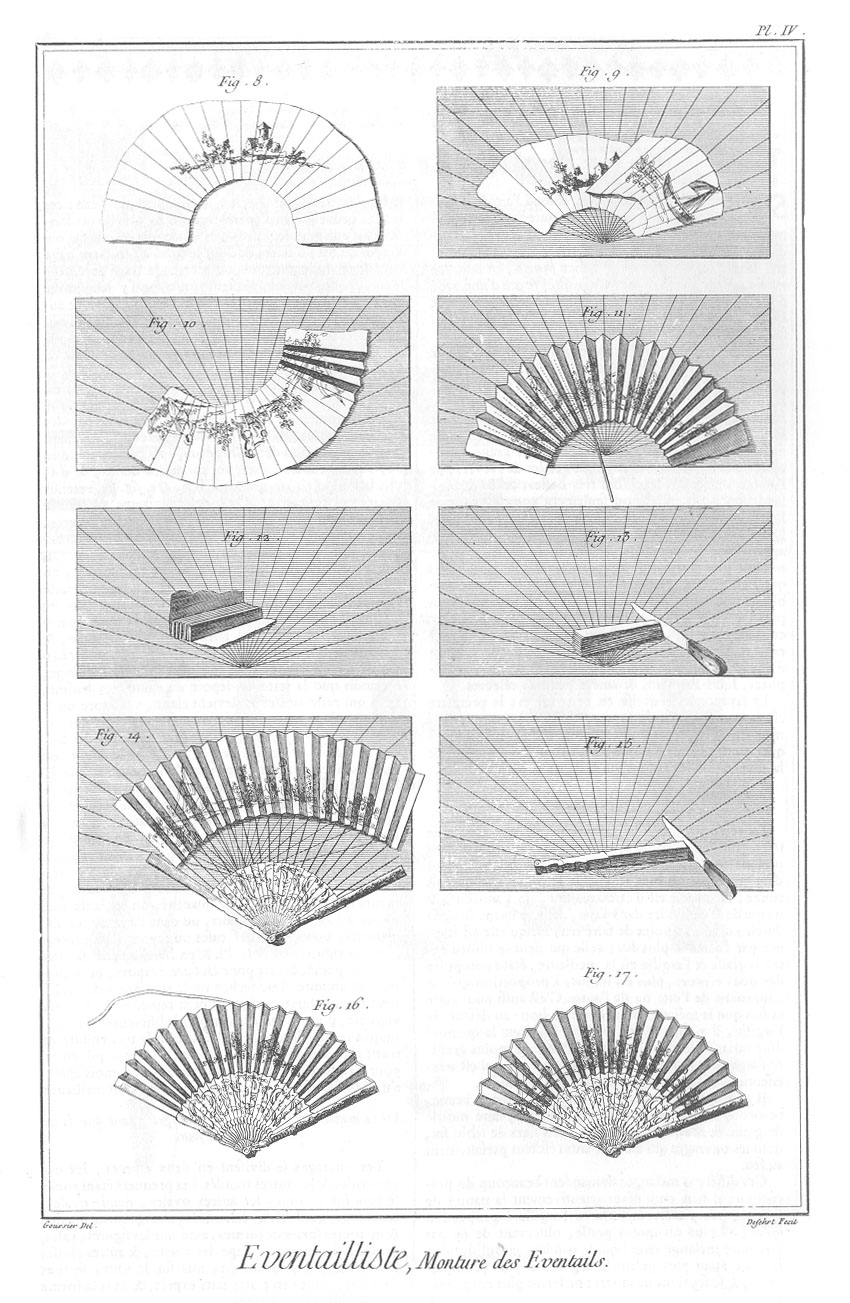 "Denis Diderot, ""Éventailliste, Monture des Éventails (Fan maker, mounting of fans)"", plate 4 From ""Encyclopédie, ou dictionnaire raisonné des sciences, des arts et des métiers"", 1765"